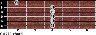 G#-7/11 for guitar on frets 4, 4, 4, 4, 4, 2