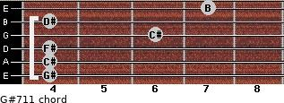 G#-7/11 for guitar on frets 4, 4, 4, 6, 4, 7