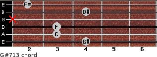 G#7/13 for guitar on frets 4, 3, 3, x, 4, 2