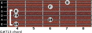 G#-7/13 for guitar on frets 4, 6, 4, 4, 6, 7