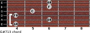 G#7/13 for guitar on frets 4, 6, 4, 5, 6, 6