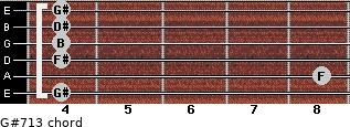 G#-7/13 for guitar on frets 4, 8, 4, 4, 4, 4