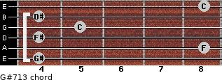G#7/13 for guitar on frets 4, 8, 4, 5, 4, 8