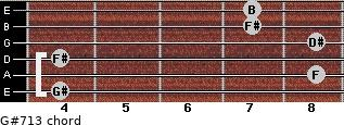 G#-7/13 for guitar on frets 4, 8, 4, 8, 7, 7