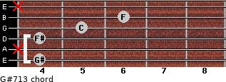 G#7/13 for guitar on frets 4, x, 4, 5, 6, x