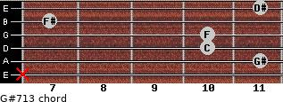 G#7/13 for guitar on frets x, 11, 10, 10, 7, 11