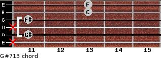 G#7/13 for guitar on frets x, 11, x, 11, 13, 13