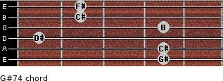G#-7/4 for guitar on frets 4, 4, 1, 4, 2, 2