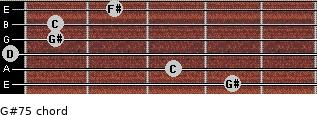 G#7(-5) for guitar on frets 4, 3, 0, 1, 1, 2