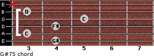 G#7(-5) for guitar on frets 4, 3, 4, 5, 3, x