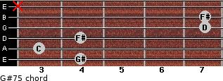 G#7(-5) for guitar on frets 4, 3, 4, 7, 7, x