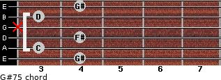 G#7(-5) for guitar on frets 4, 3, 4, x, 3, 4