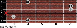 G#7(-5) for guitar on frets 4, 3, x, 7, 7, 4
