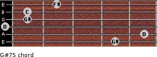 G#7(-5) for guitar on frets 4, 5, 0, 1, 1, 2