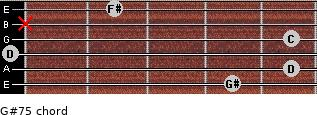 G#7(-5) for guitar on frets 4, 5, 0, 5, x, 2