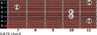 G#7/6 for guitar on frets x, 11, 10, 10, 7, 11