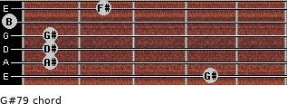 G#-7/9 for guitar on frets 4, 1, 1, 1, 0, 2