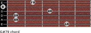 G#-7/9 for guitar on frets 4, 1, 1, 3, 0, 2