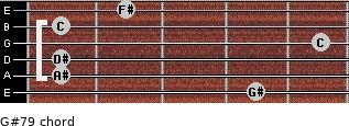 G#7/9 for guitar on frets 4, 1, 1, 5, 1, 2