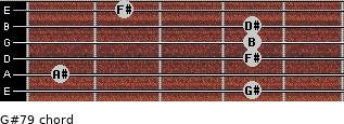 G#-7/9 for guitar on frets 4, 1, 4, 4, 4, 2