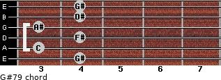 G#7/9 for guitar on frets 4, 3, 4, 3, 4, 4
