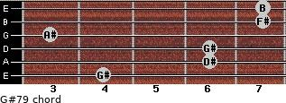 G#-7/9 for guitar on frets 4, 6, 6, 3, 7, 7