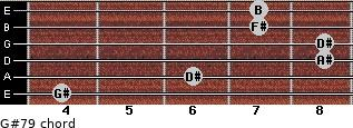 G#-7/9 for guitar on frets 4, 6, 8, 8, 7, 7