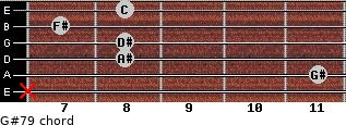 G#7/9 for guitar on frets x, 11, 8, 8, 7, 8