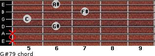 G#7/9 for guitar on frets x, x, 6, 5, 7, 6