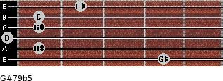 G#7/9(b5) for guitar on frets 4, 1, 0, 1, 1, 2