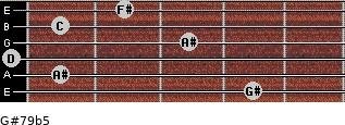 G#7/9(b5) for guitar on frets 4, 1, 0, 3, 1, 2