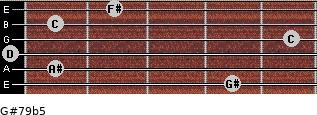 G#7/9(b5) for guitar on frets 4, 1, 0, 5, 1, 2