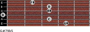 G#7/9(b5) for guitar on frets 4, 3, 0, 3, 3, 2