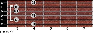 G#7/9(b5) for guitar on frets 4, 3, 4, 3, 3, 4