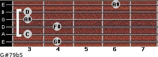 G#7/9(b5) for guitar on frets 4, 3, 4, 3, 3, 6