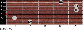 G#7/9(b5) for guitar on frets 4, 3, x, 7, 7, 6