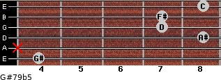 G#7/9(b5) for guitar on frets 4, x, 8, 7, 7, 8