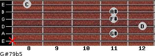 G#7/9(b5) for guitar on frets x, 11, 12, 11, 11, 8