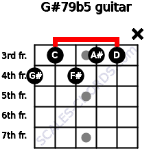 G#7/9(b5) for guitar on frets 4, 3, 4, 3, 3, x