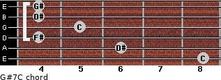 G#7/C for guitar on frets 8, 6, 4, 5, 4, 4