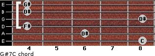 G#7/C for guitar on frets 8, 6, 4, 8, 4, 4