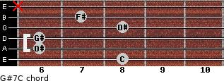 G#7/C for guitar on frets 8, 6, 6, 8, 7, x