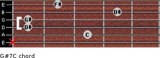 G#7/C for guitar on frets x, 3, 1, 1, 4, 2
