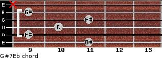 G#7/Eb for guitar on frets 11, 9, 10, 11, 9, x