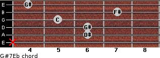 G#7/Eb for guitar on frets x, 6, 6, 5, 7, 4