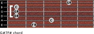 G#7/F# for guitar on frets 2, 3, 1, 1, 1, 4