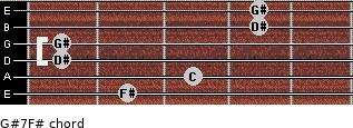 G#7/F# for guitar on frets 2, 3, 1, 1, 4, 4
