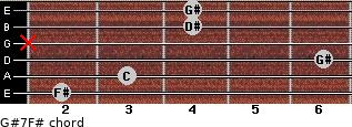 G#7/F# for guitar on frets 2, 3, 6, x, 4, 4