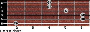 G#7/F# for guitar on frets 2, 6, 6, 5, 4, 4