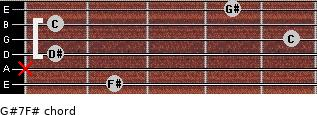 G#7/F# for guitar on frets 2, x, 1, 5, 1, 4